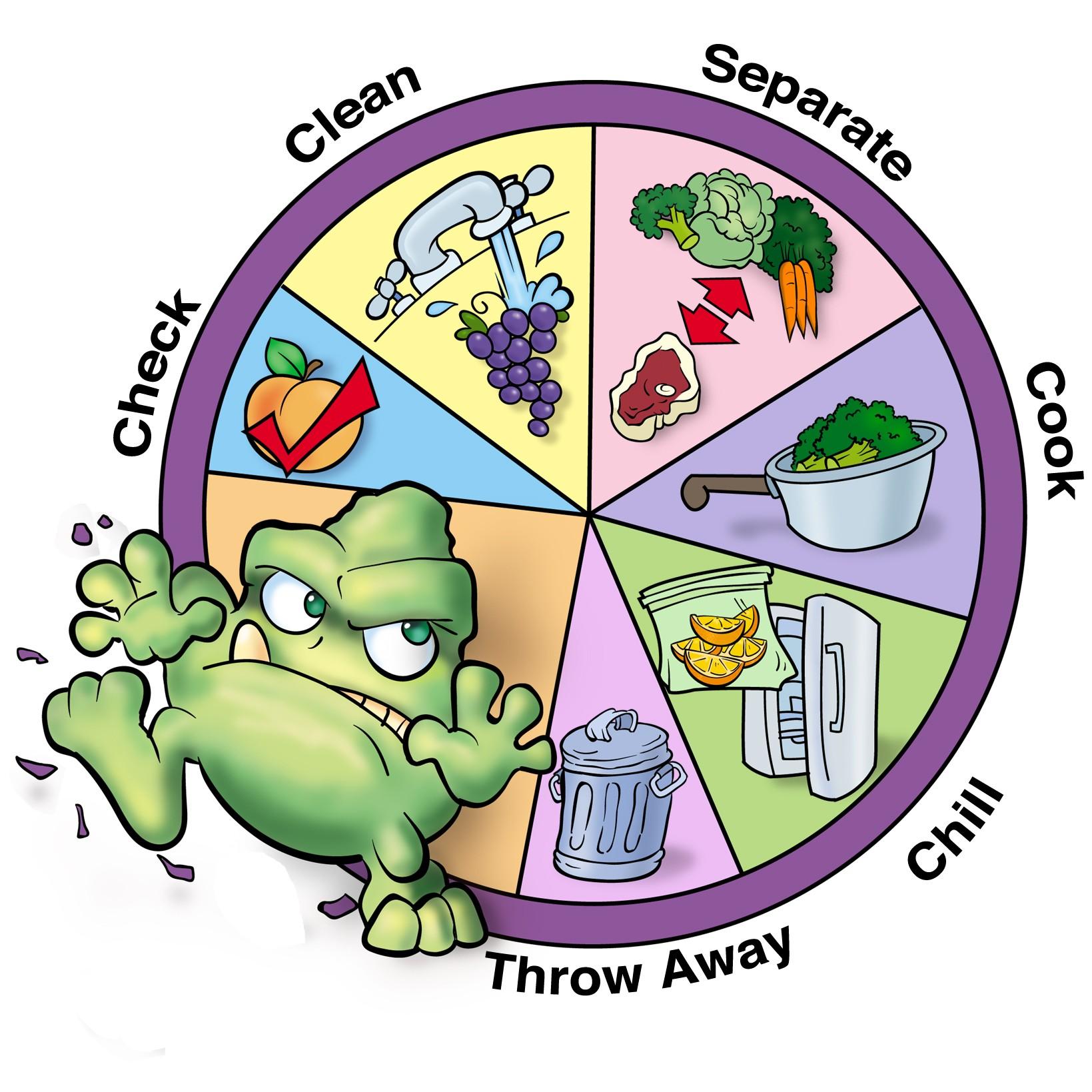 safe produce