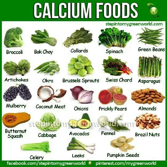 Vegetables Contain Calcium Milk not the main source of calcium for filipinos sabang church of for years filipinos have believed that milk and milk products are the major sources of calcium in the diet thus it has always been advised to consume workwithnaturefo