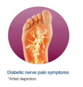 Diabetic Foot Problem